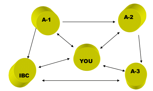 structuring_diagram_sm